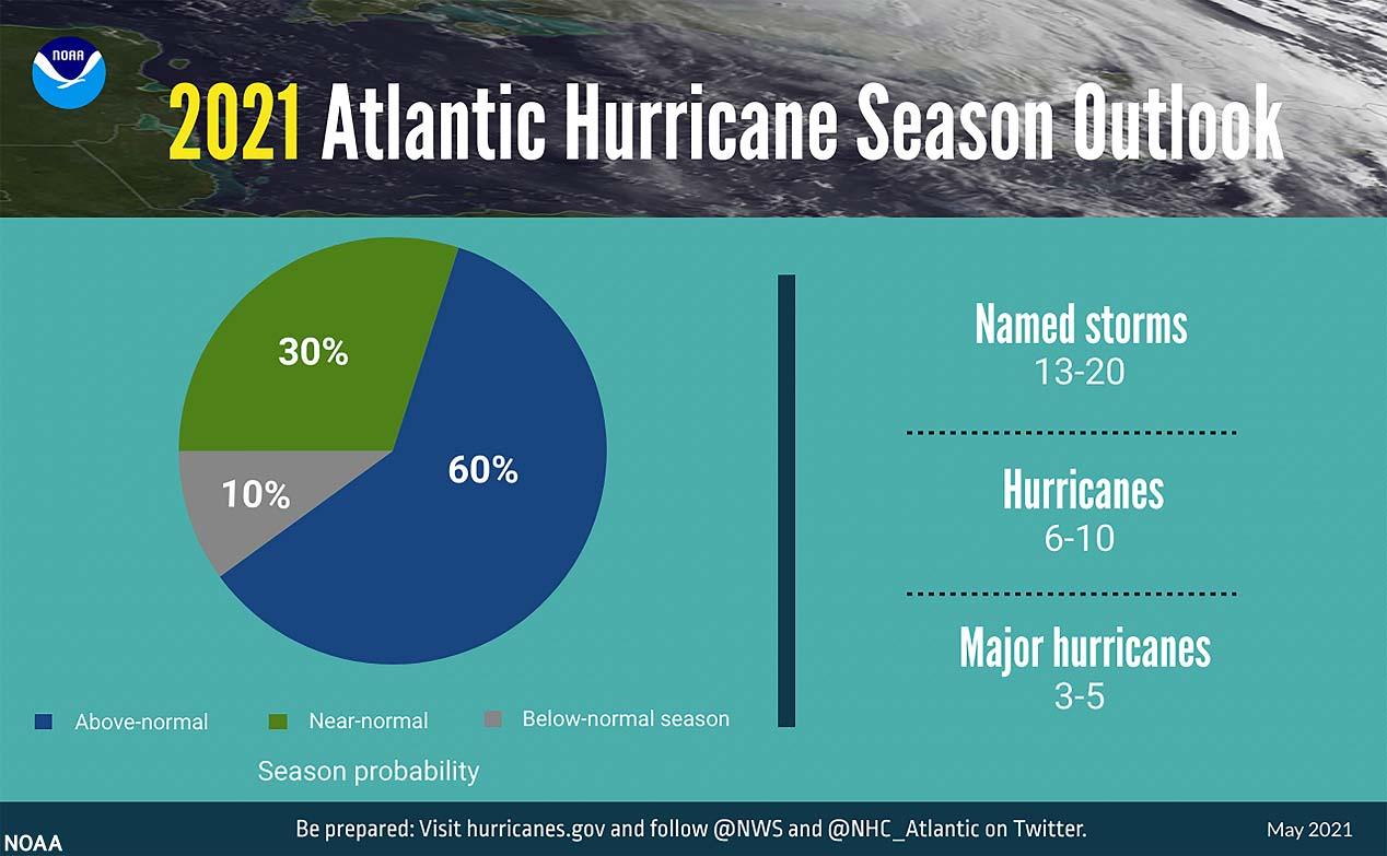 hurricane-season-2021-gulf-storm-claudette-noaa-forecast