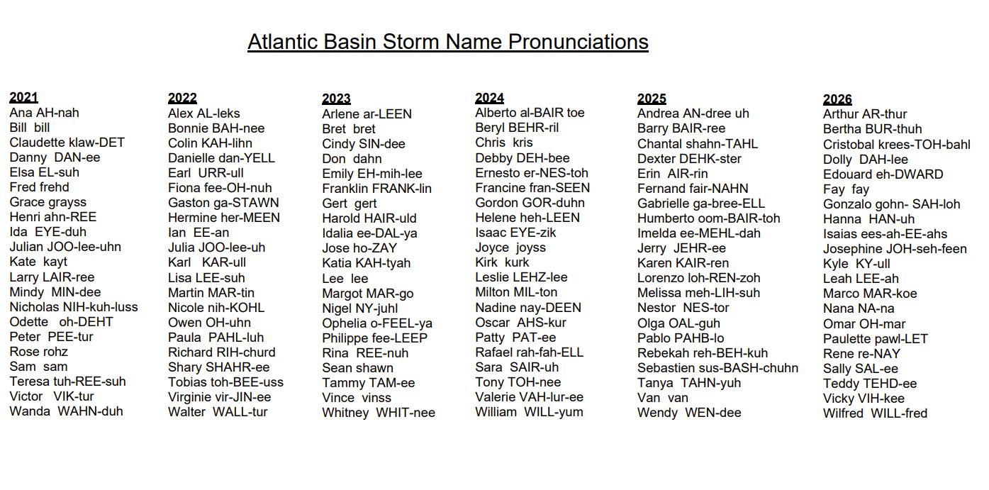 hurricane-season-2021-storm-names-Atlantic-Pronunciation