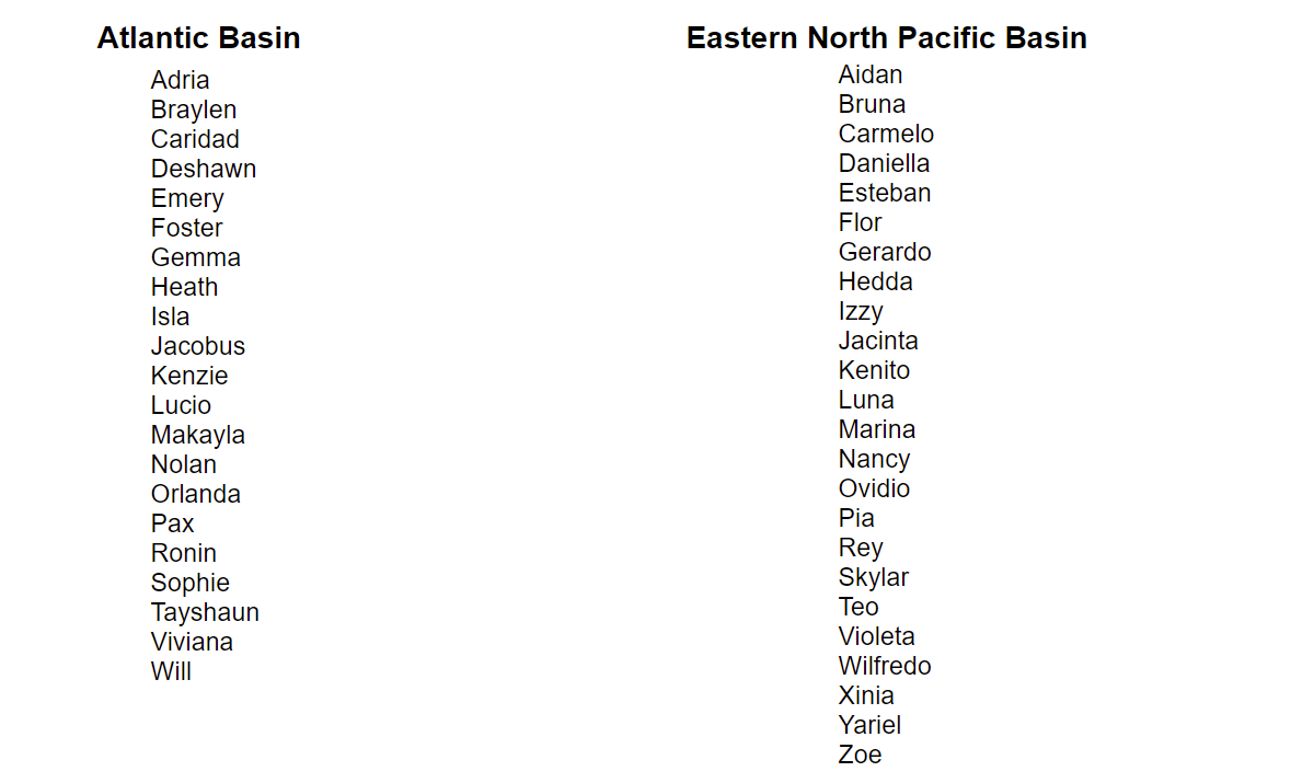 hurricane-season-2021-storm-names-alternatives