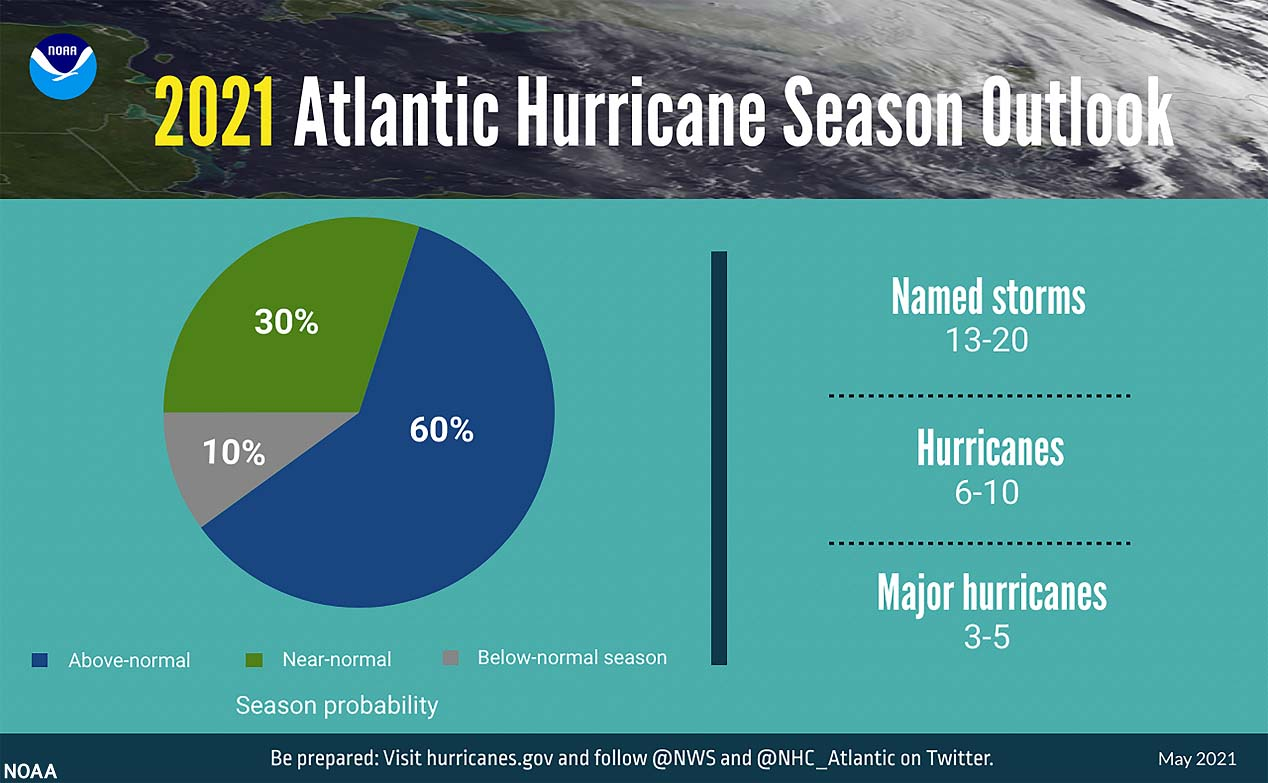 hurricane-season-2021-tropical-storm-elsa-caribbean-noaa-forecast