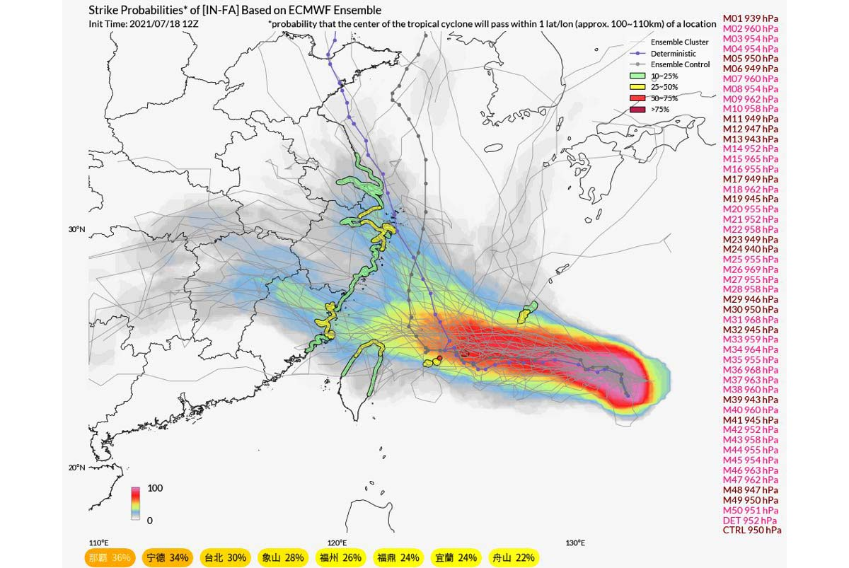 pacific-typhoon-season-2021-in-fa-taiwan-track