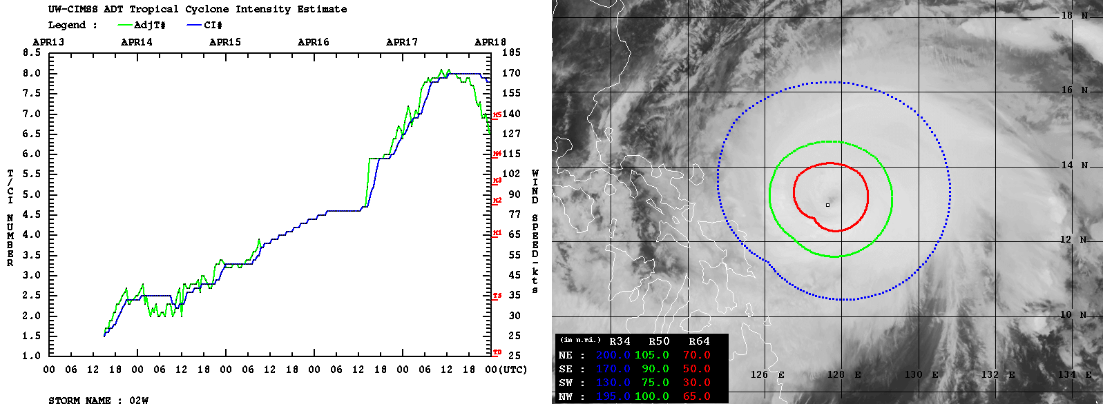 record-super-typhoon-surigae-tropical-cyclone-philippines-dvorak-analysis