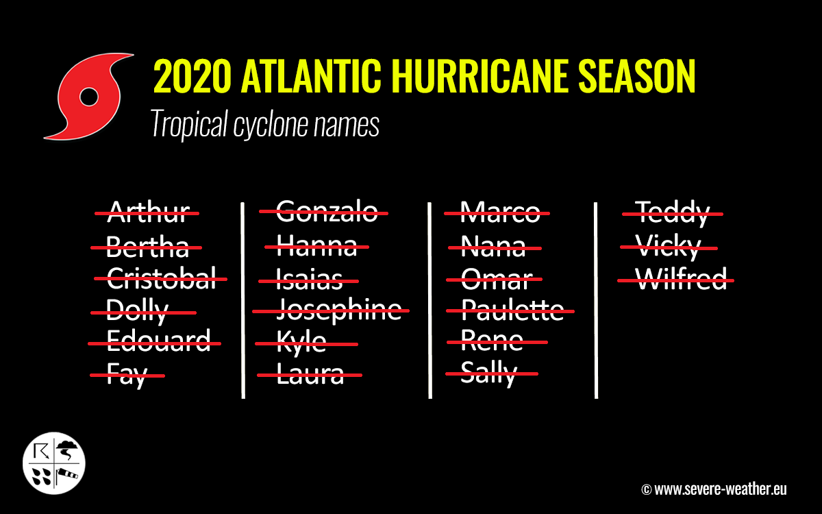 Extremely Busy Hurricane Season 2020 Now Taps Into The Greek Alphabet