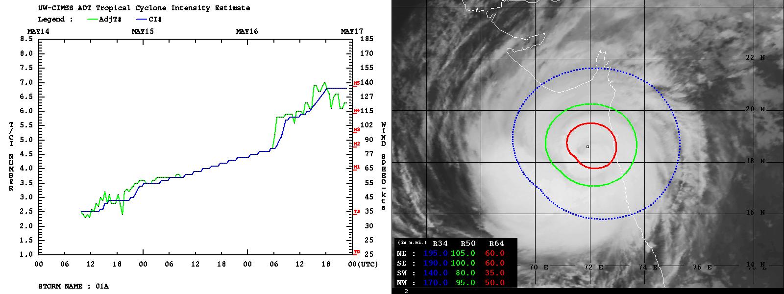 tropical-cyclone-tauktae-forecast-india-flooding-wind-analysis