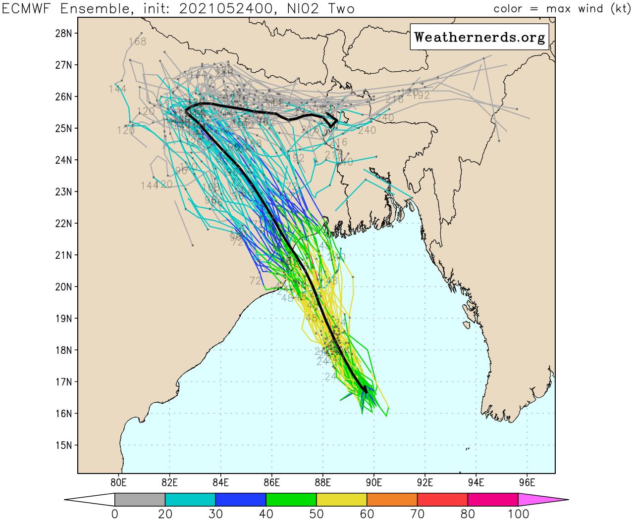 tropical-cyclone-yaas-india-forecast-track