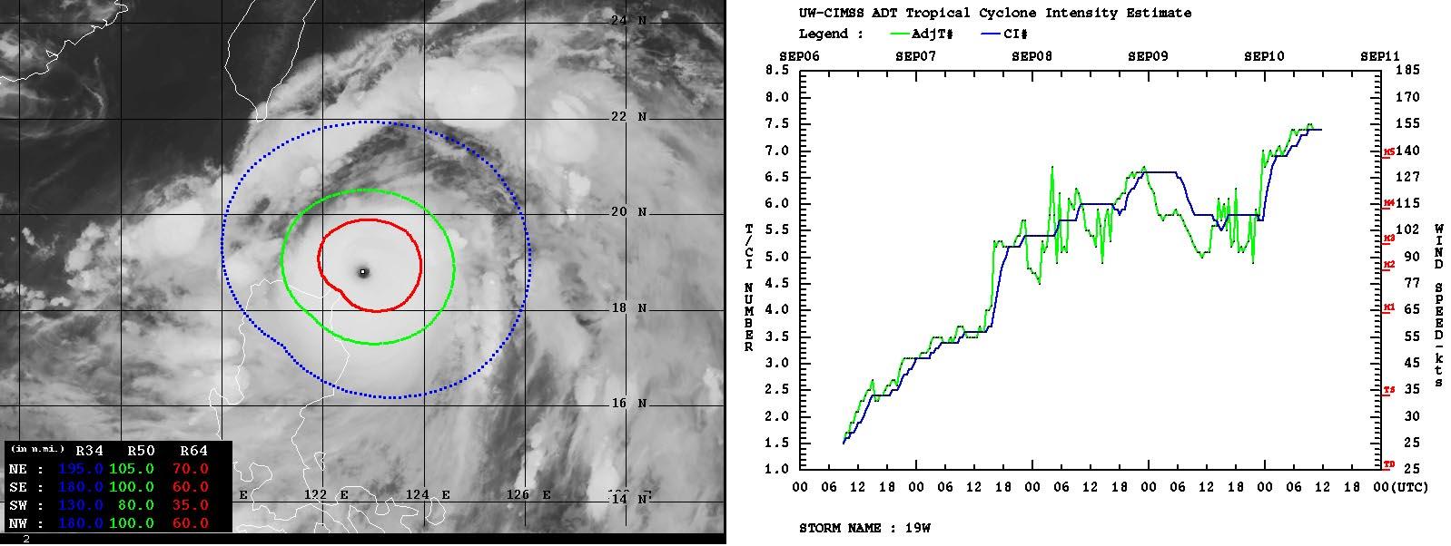 typhoon-chanthu-taiwan-car-delivery-auto-chips-delay-dvorak-analysis