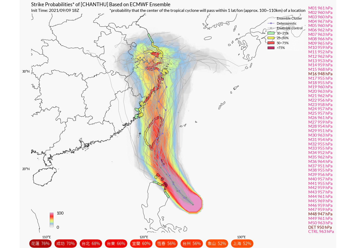 typhoon-chanthu-taiwan-car-delivery-auto-chips-delay-track