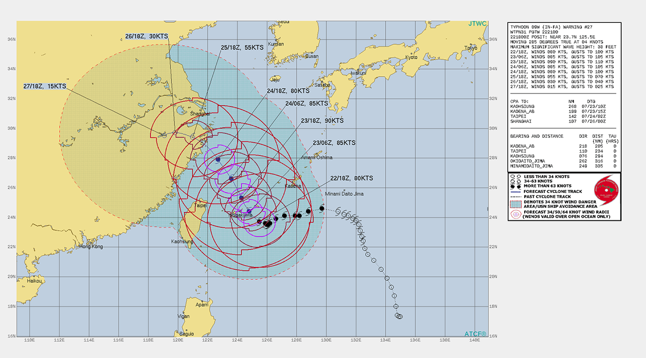 typhoon-in-fa-china-japan-olympic-games-track