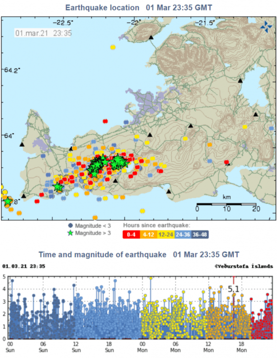 iceland-earthquake-swarm-volcanic-eruption-2021-march-1st-analysis