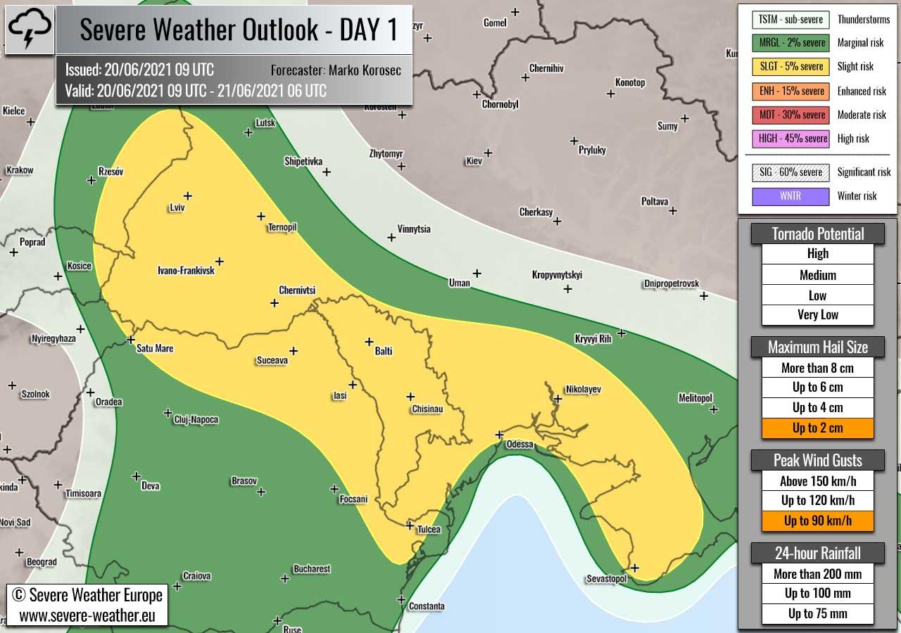 Brasov Weather Forecast 50 Day