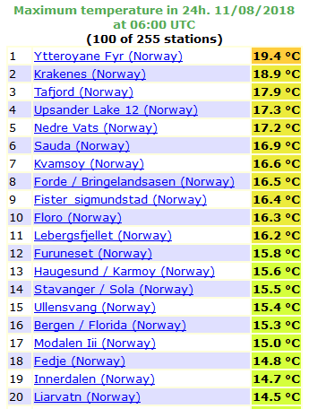 Temps_Norway_Nov7_2018