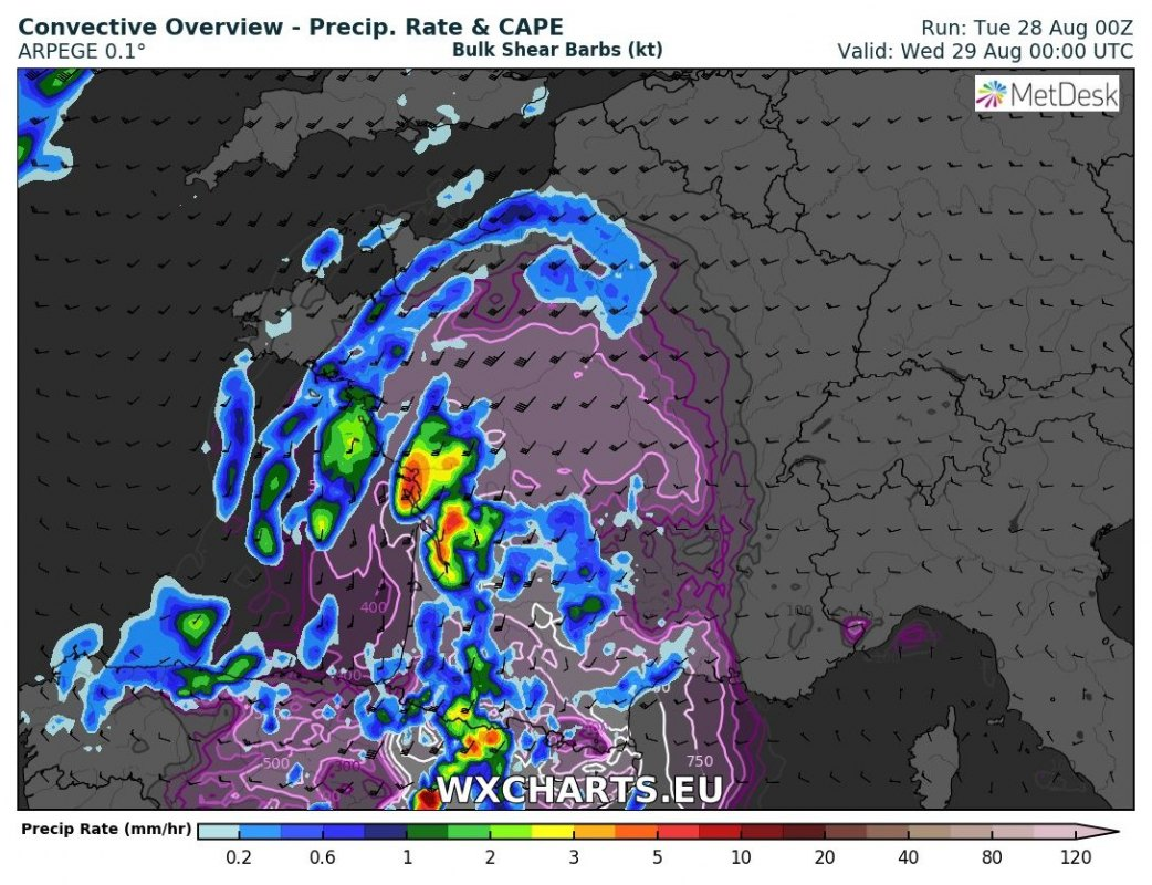 convective_overview_024a