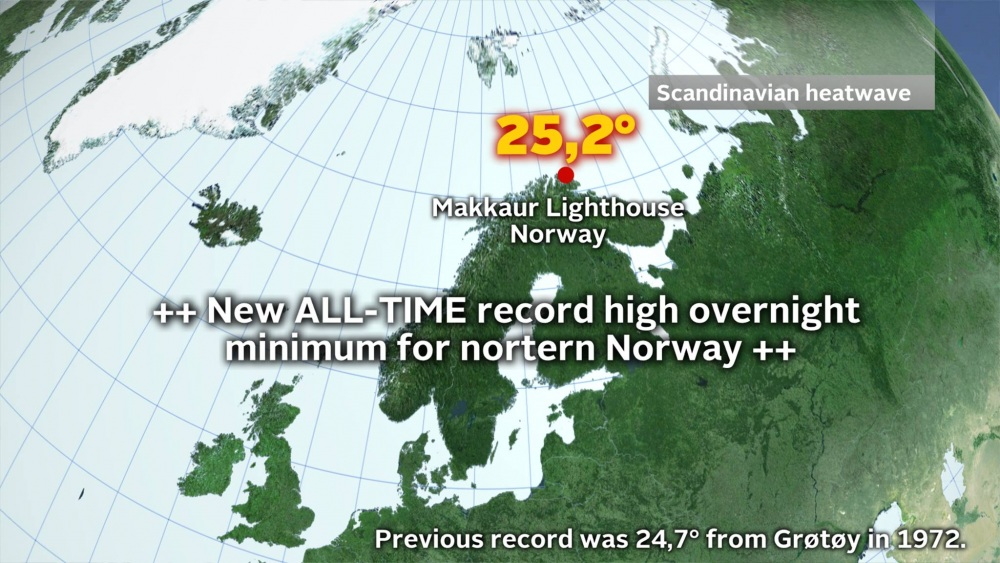 recordTminNorway