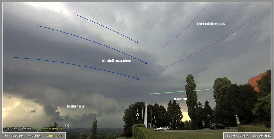 11072017_NE_SLO_supercell_ARSO_annotated_1
