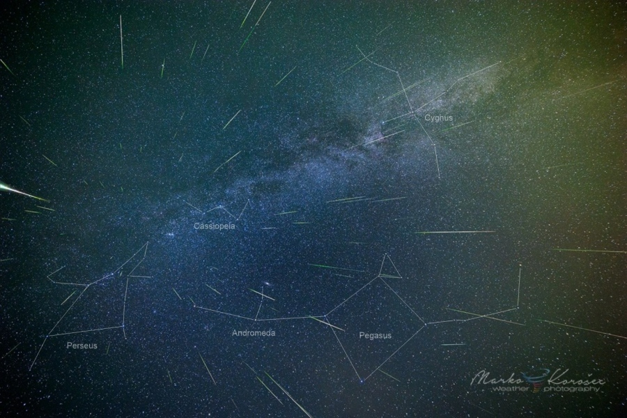 Perseids and constellations