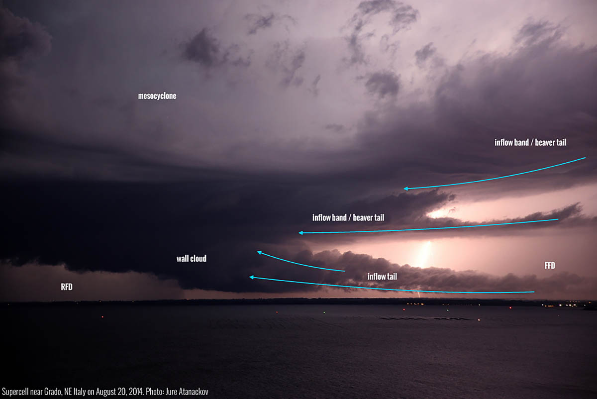 supercell-visual-signs-inflow-tail