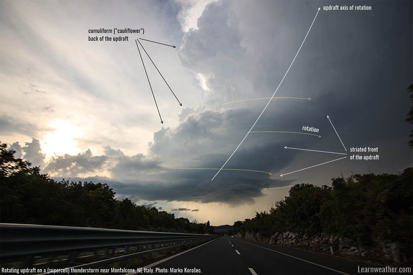 supercell-visual-signs-tilted-updraft