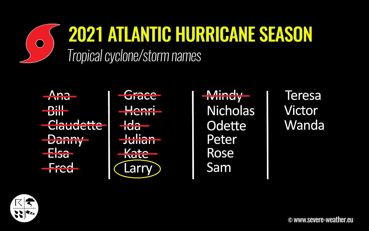 atlantic-hurricane-season-2021-larry-winter-storm-forecast-snow-greenland-cyclone-names