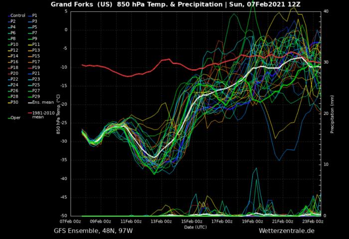 polar-vortex-winter-cold-forecast-united-states-north-dakota-anomaly