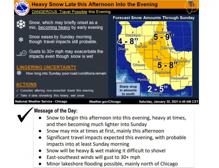 snow-forecast-chicago-midwest-winter-storm-amount-nws