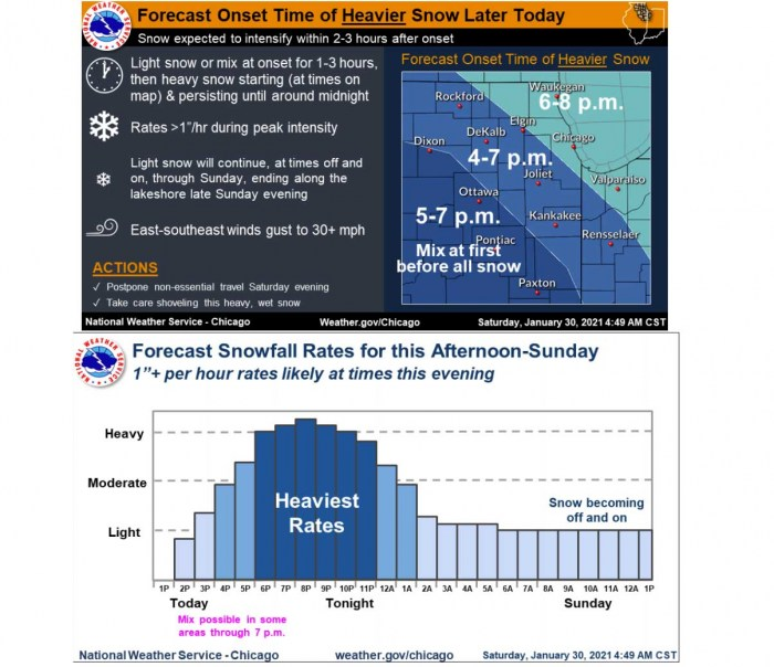 snow-forecast-chicago-midwest-winter-storm-timing