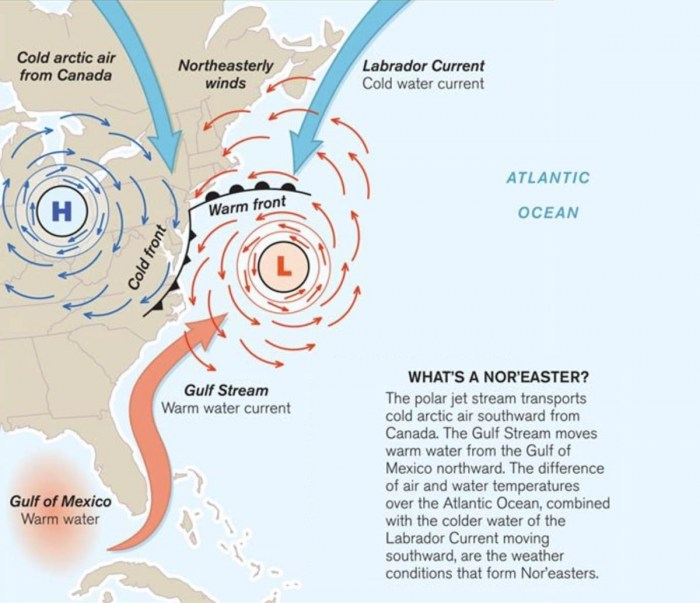 snow-noreaster-new-york-united-states-formation
