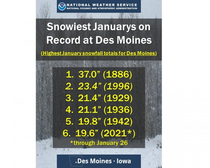 snow-storm-winter-cold-forecast-midwest-United-States-des-moines-january