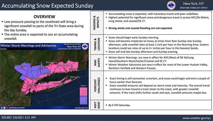 snow-winter-storm-washington-new-york-boston-warning-long-island