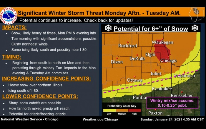 winter-storm-forecast-snow-midwest-united-states-warning-chicago-illinois