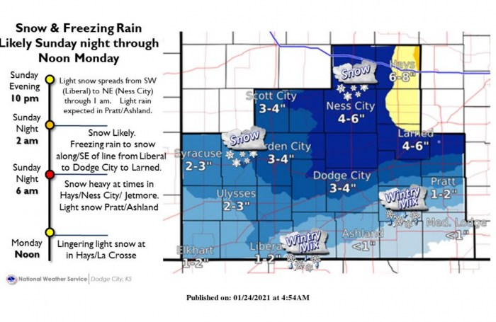 winter-storm-forecast-snow-midwest-united-states-warning-dodge-city-kansas