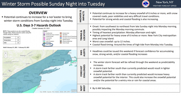 winter-storm-noreaster-snow-weather-forecast-warning-new-york