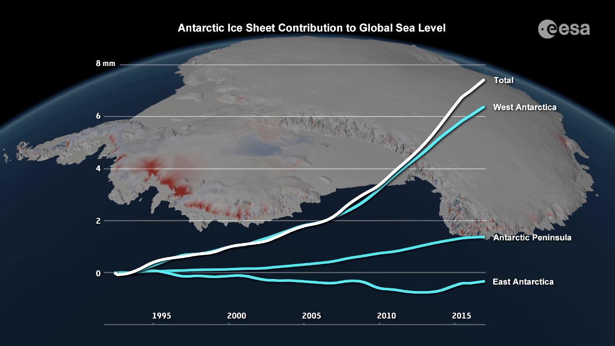antarctica-sea-level-rise-ice-sheet-iceberg-melt