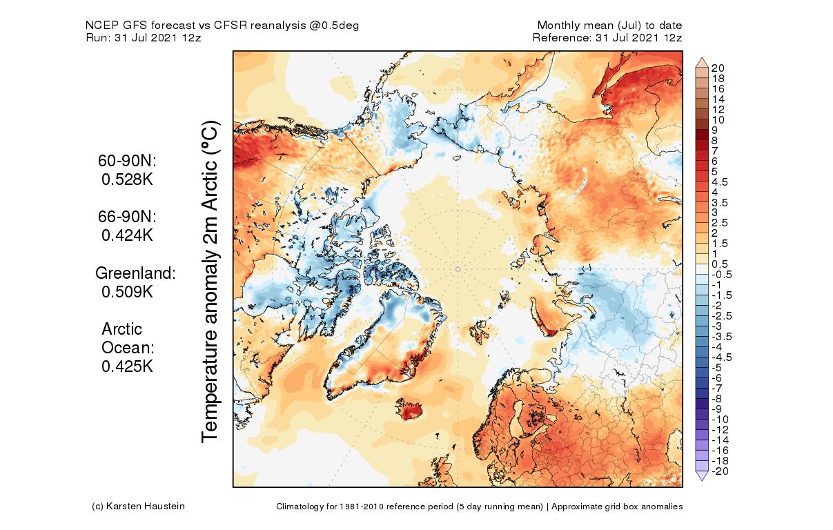 arctic-circle-temperature-anomaly-analysis-july-2021