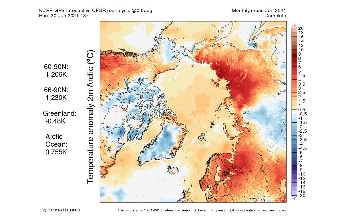 arctic-circle-temperature-anomaly-analysis-june-2021
