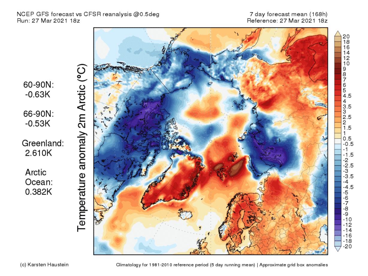 arctic-sea-ice-maximum-2021-melt-temperature-anomaly-forecast