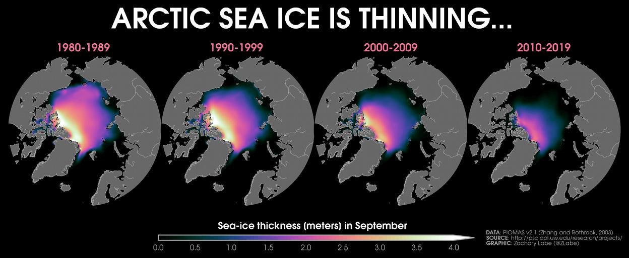 arctic-sea-ice-melt-thinckess-over-decades-comparison