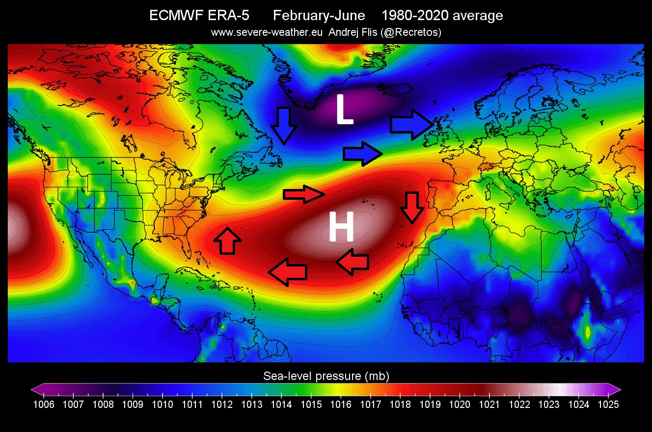 atlantic-ocean-winter-spring-summer-pressure-pattern