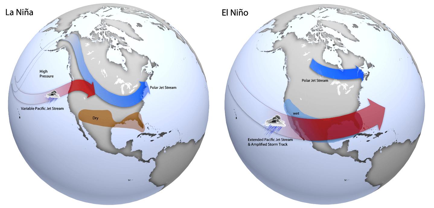 la-nina-versus-el-nino-winter-weather-pattern-comparison-north-america
