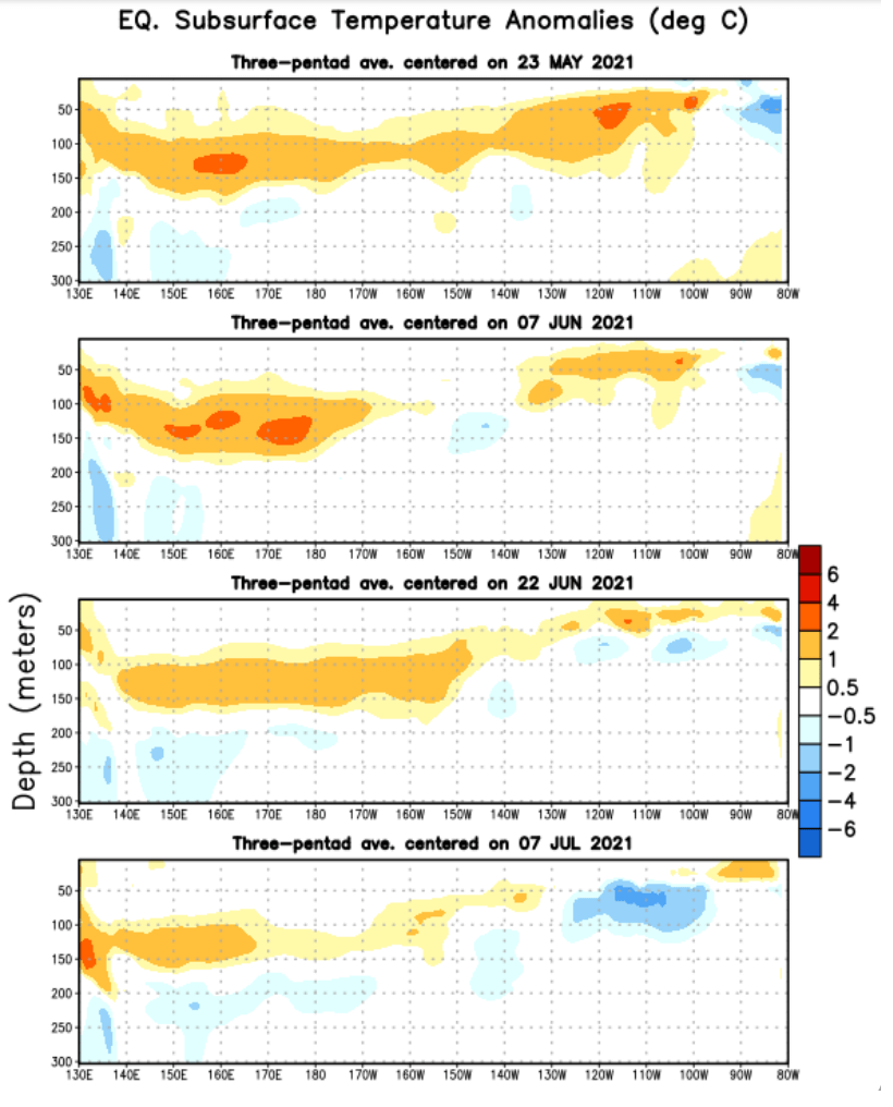 la-nina-watch-subsurface-temperature-anomaly-from-may-to-july