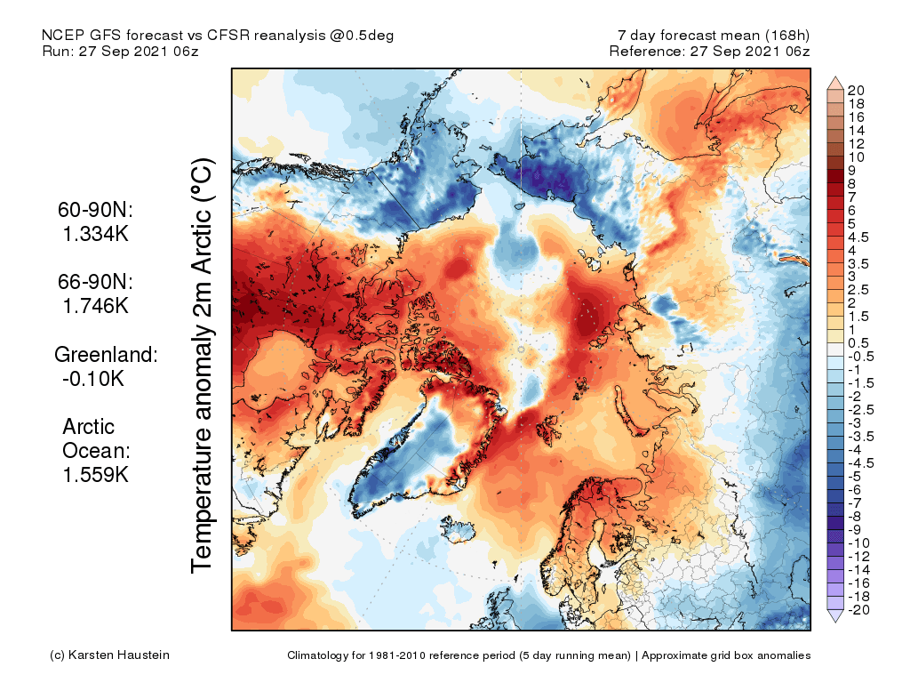polar-circle-temperature-anomaly-7-day-forecast