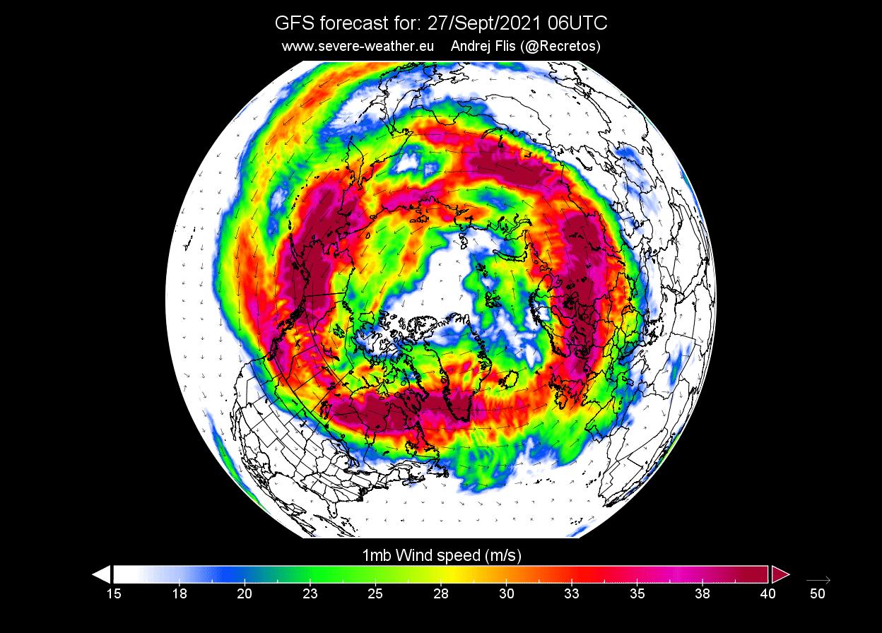 polar-vortex-winter-2021-2022-upper-stratosphere-wind-forecast