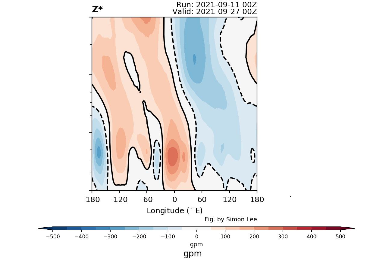 polar-vortex-winter-2021-2022-vertical-pressure-16-day-forecast