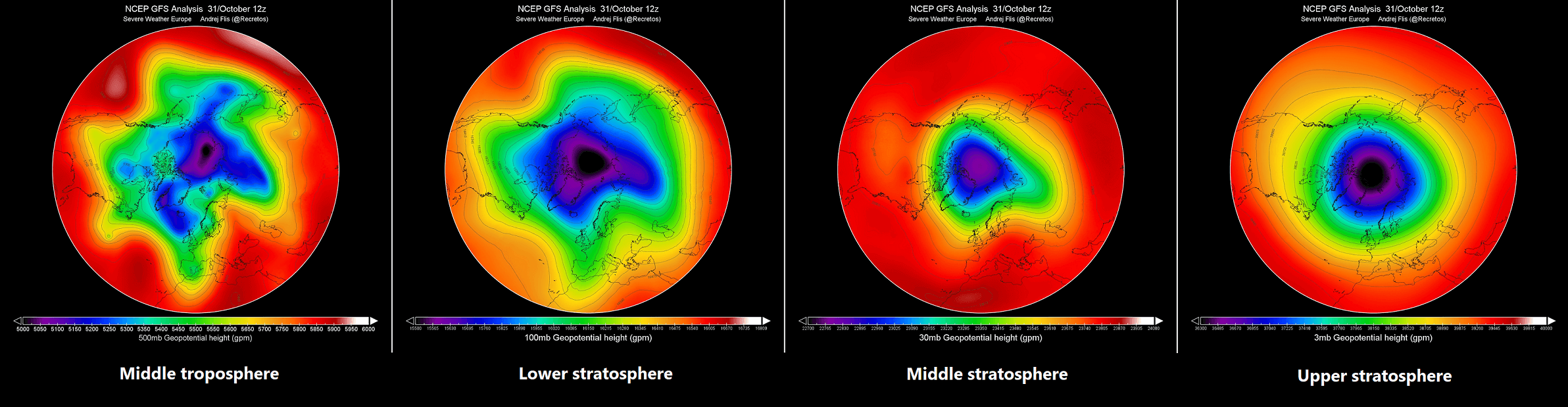polar-vortex-winter-weather-by-altitude-north-hemisphere-comparison
