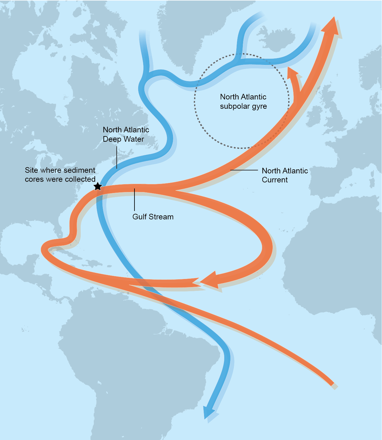 united-states-europe-gulf-stream-AMOC-circulation-diagram