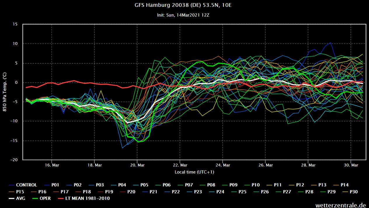 weather-forecast-march-april-2021-europe-hamburg-germany