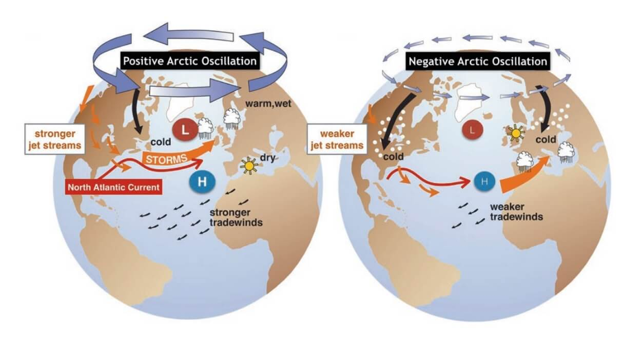 weather-forecast-march-april-2021-united-states-europe-arctic-oscillation
