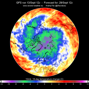 Polar vortex emerges over the north pole.