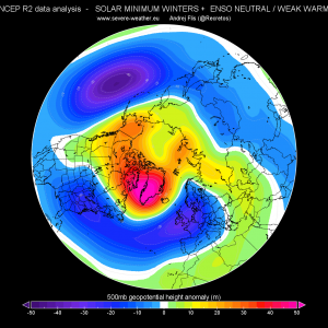*Winter 2019/2020* Statistical winter outlook – Solar cycle and ENSO!