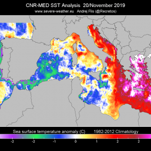 The eastern Mediterranean sea remains very warm while the western parts are much colder than normal for late November