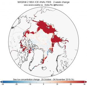 Rapid daily sea-ice growth in the Arctic began! But October 2019 still goes down in history with lowest monthly sea-ice extent on record!